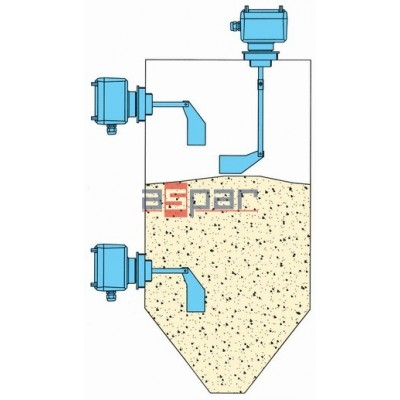 Czujnik poziomu z ATEX, ILT CO BX 115/230VAC
