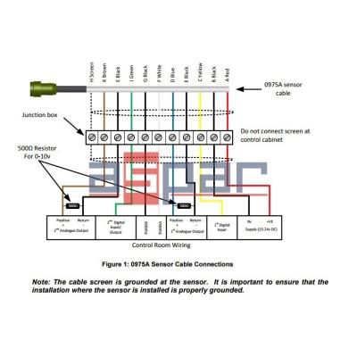 Przewód do Sondy Hydro-Mix, Hydro-Probe, 0975A-25M