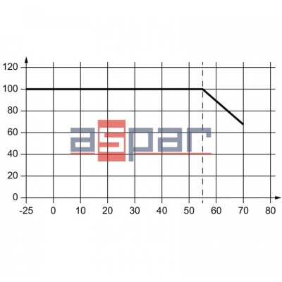 zasilacz impulsowy, 24 V, PRO INSTA 60W 24V 2.5A