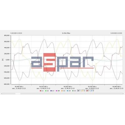Pomiary Jakości Energii Elektrycznej